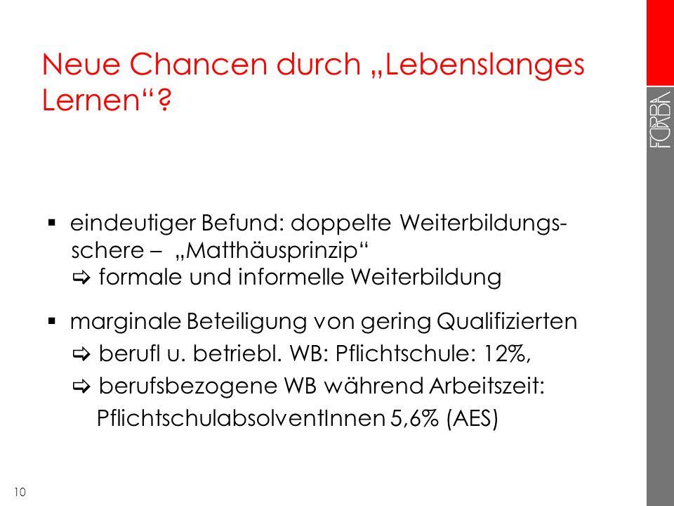 9 Arbeitsmarktchancen von gering Qualifizierten Verdrängung und Stigmatisierung Verdrängung durch Qualifizierte in D 2002: 45,5% Qualifizierte auf Ein