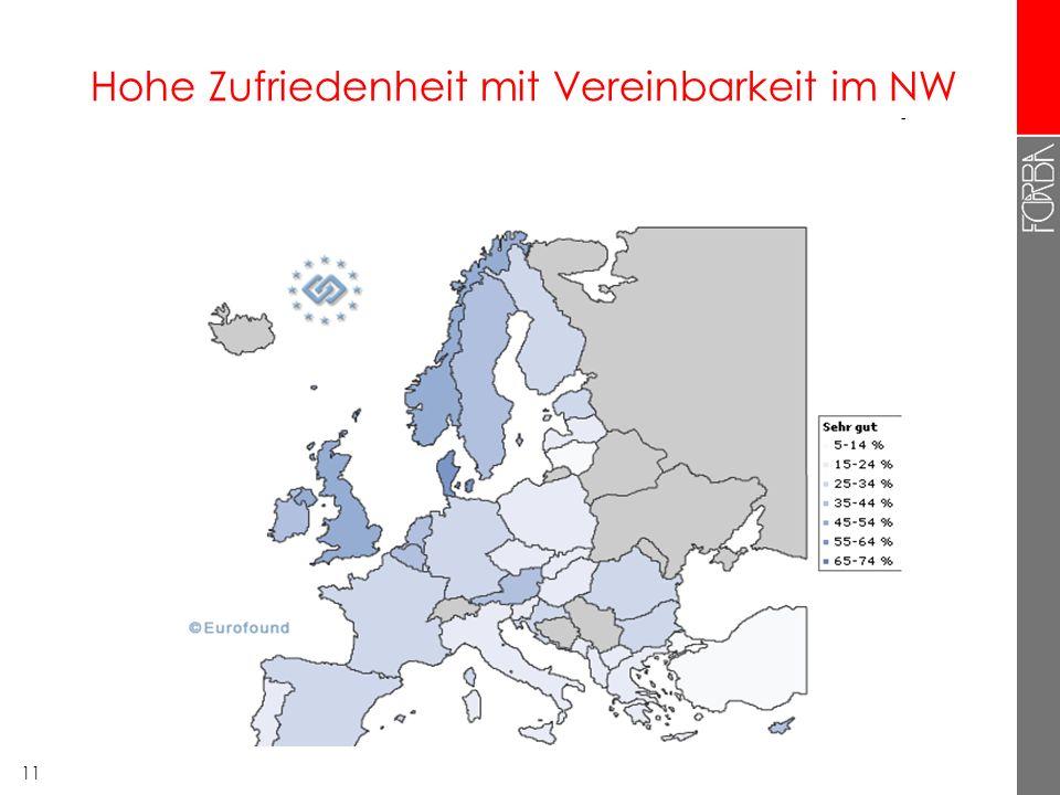 10 EU: Nordwest-Südost Gefälle bei Vereinbarkeit (EWCS) Insgesamt betrachtet sind Frauen eher mit ihrer Vereinbarkeit zufrieden als Männer Frauen in Z