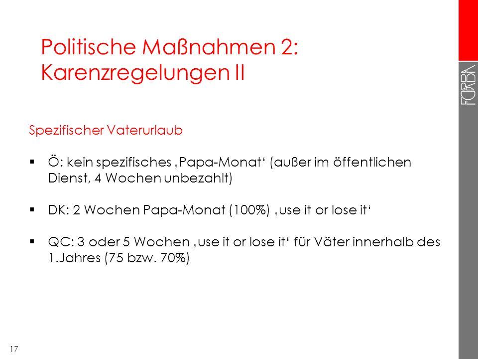 16 Politische Maßnahmen 2: Karenzregelungen I Mutterschaftsurlaub, Elternkarenz Ö: 8+8 Wochen Mutterschutz 100% Einkommen; 12-36 Monate Kinderbetreuun