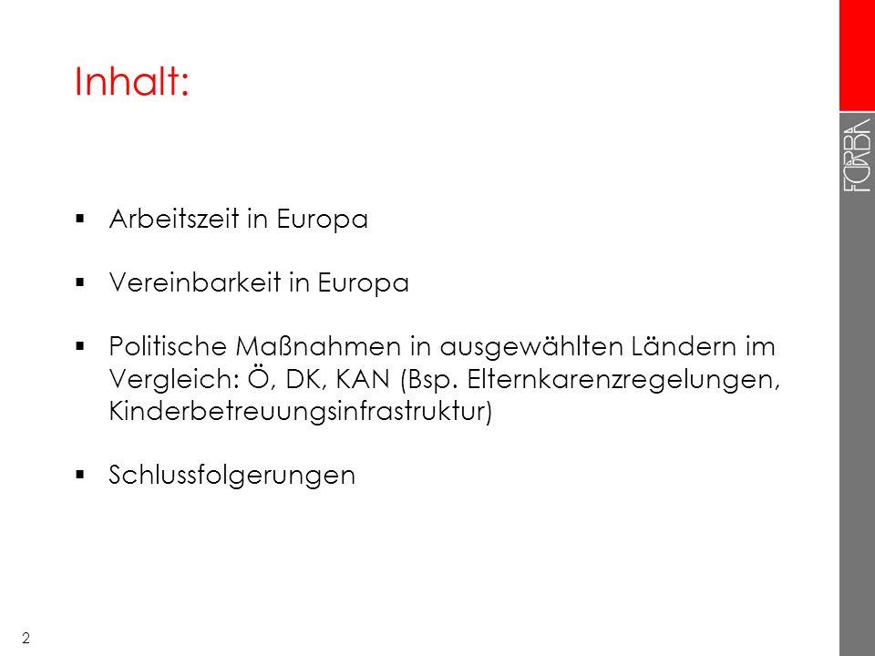 Arbeitszeit und Vereinbarkeit: Österreich im internationalen Vergleich Bernadette Allinger (FORBA) Alles unter einen Hut? Erwerbsarbeit und Versorgung