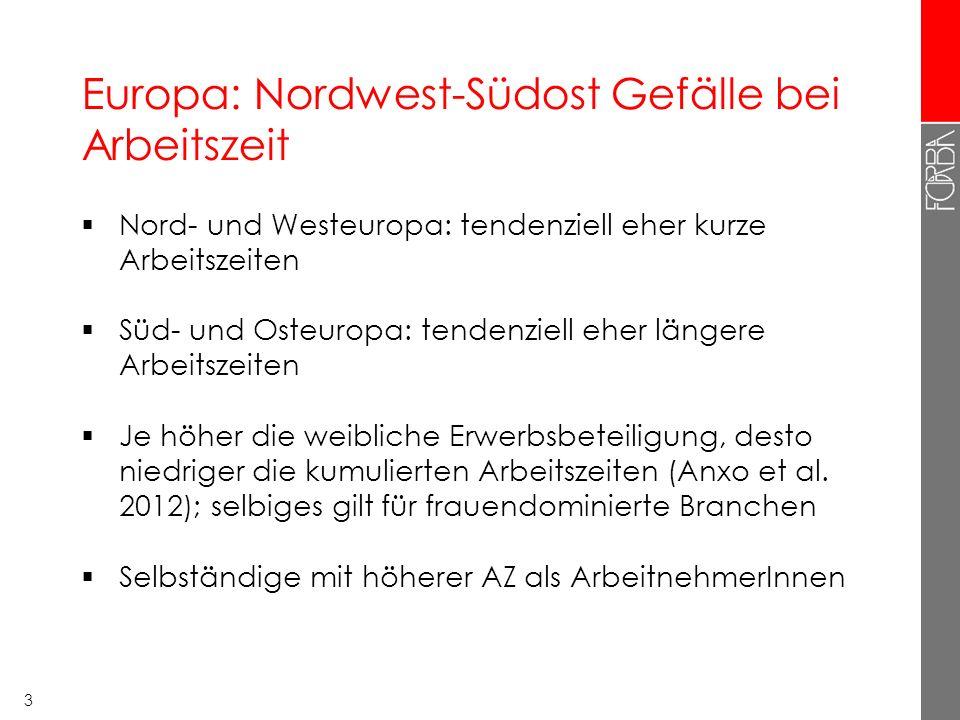 2 Inhalt: Arbeitszeit in Europa Vereinbarkeit in Europa Politische Maßnahmen in ausgewählten Ländern im Vergleich: Ö, DK, KAN (Bsp. Elternkarenzregelu