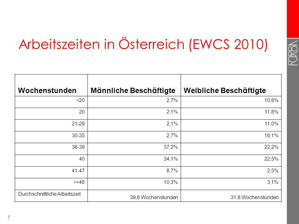 Normalerweise geleistete Wochenarbeitsstd. für VZ-beschäftigte AN im Alter von 15+ (Eurostat AKE 2011)