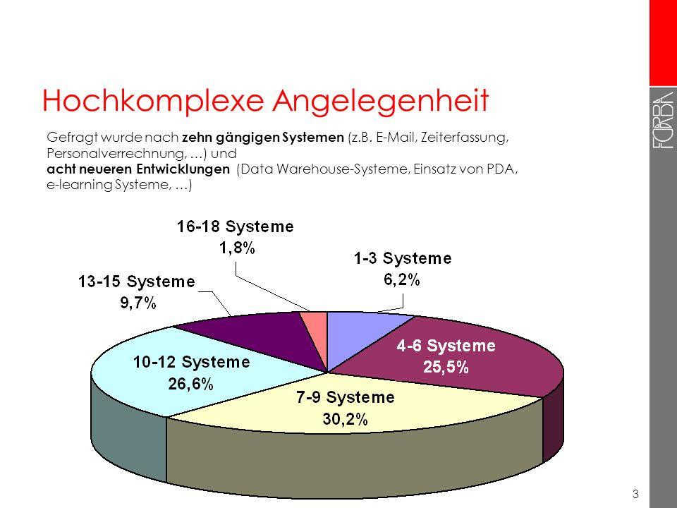 3 Hochkomplexe Angelegenheit Gefragt wurde nach zehn gängigen Systemen (z.B.