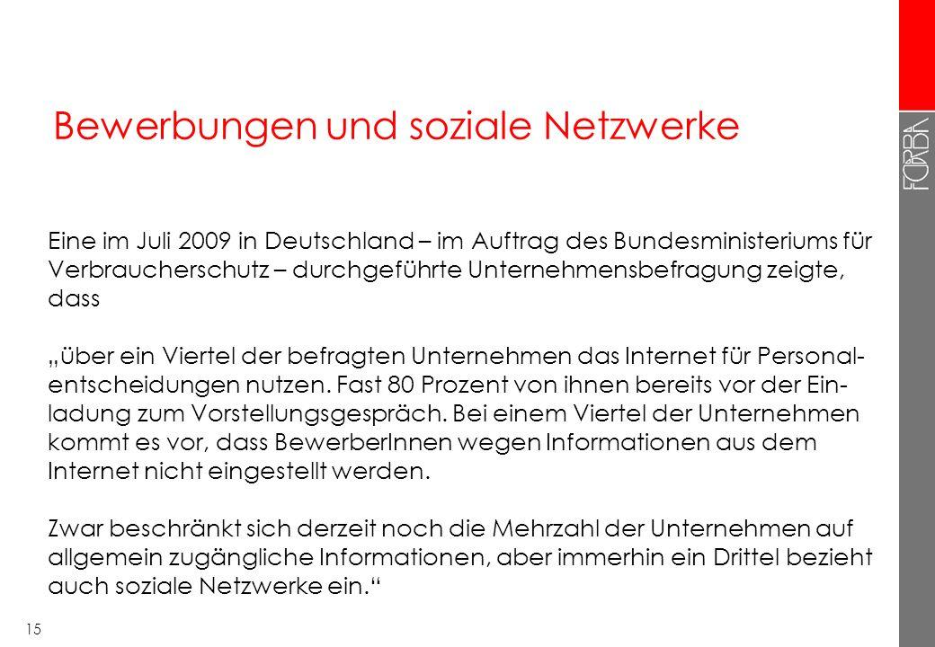 14 Anforderungen an Betriebsvereinbarung private Nutzung – Umfang, Ablage.