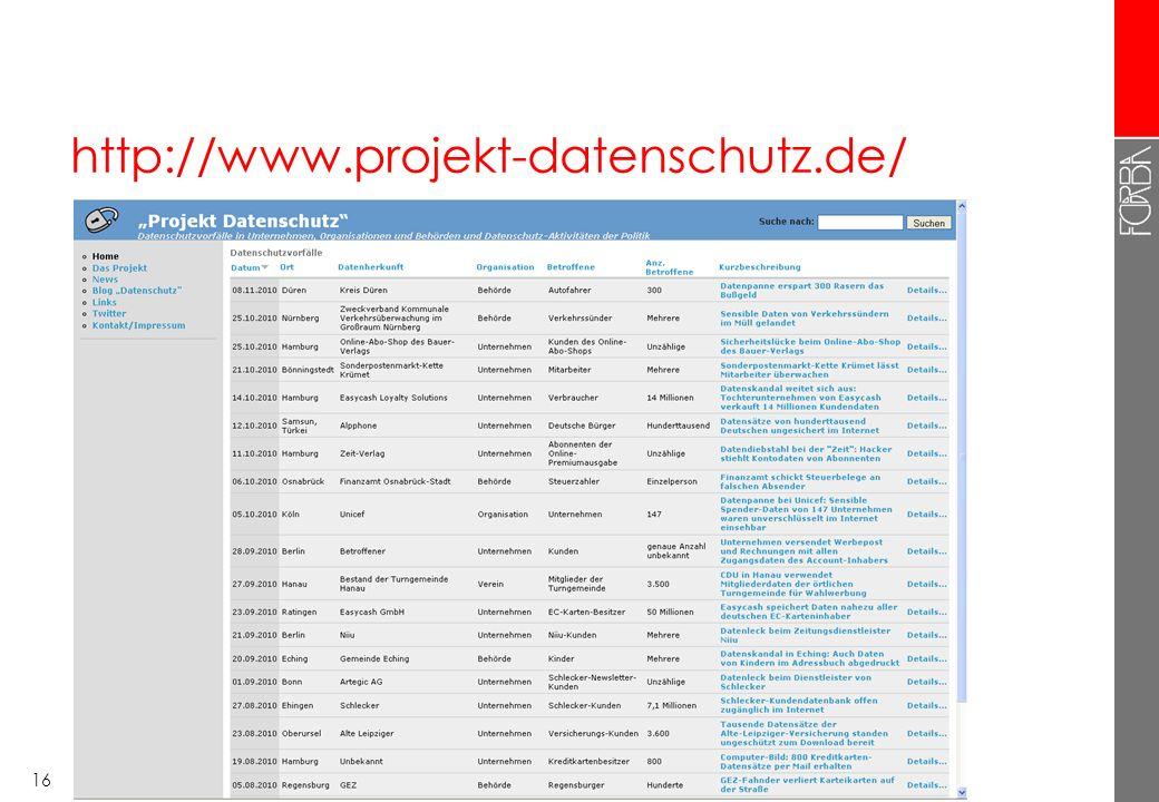 15 Bewerbungen und soziale Netzwerke Eine im Juli 2009 in Deutschland – im Auftrag des Bundesministeriums für Verbraucherschutz – durchgeführte Unternehmensbefragung zeigte, dass über ein Viertel der befragten Unternehmen das Internet für Personal- entscheidungen nutzen.