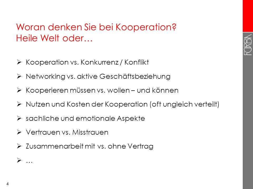 44 Woran denken Sie bei Kooperation.Heile Welt oder… Kooperation vs.