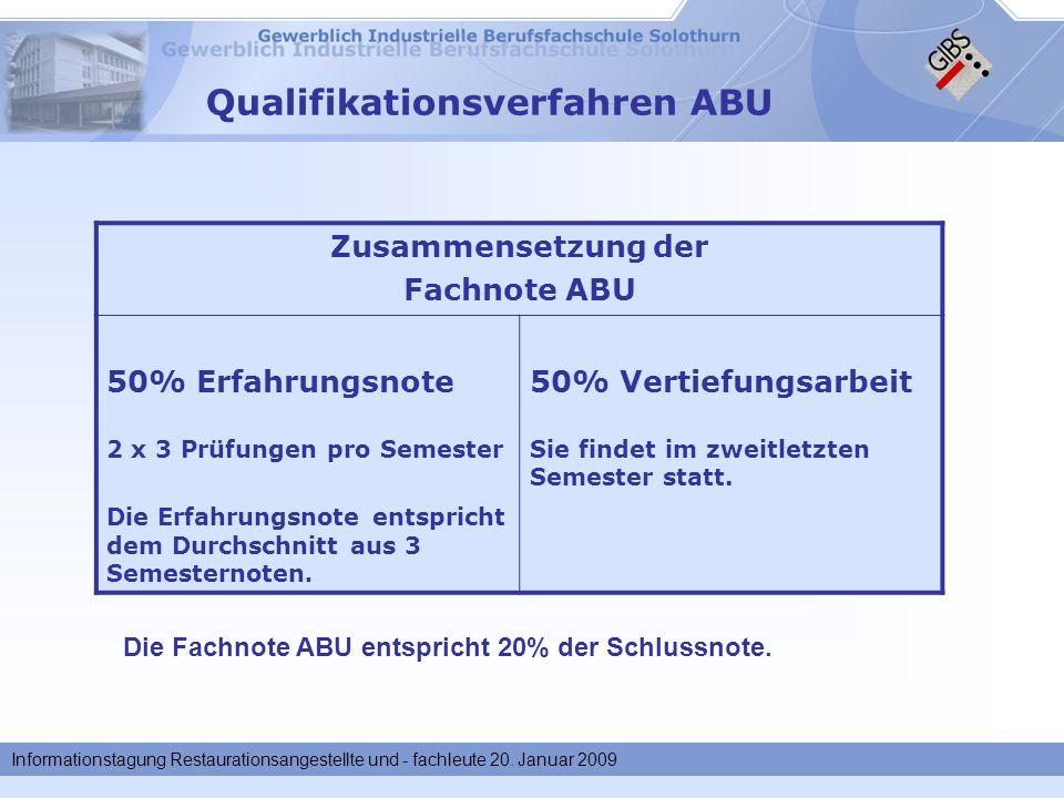 Informationstagung Restaurationsangestellte und - fachleute 20. Januar 2009 Qualifikationsverfahren ABU Zusammensetzung der Fachnote ABU 50% Erfahrung