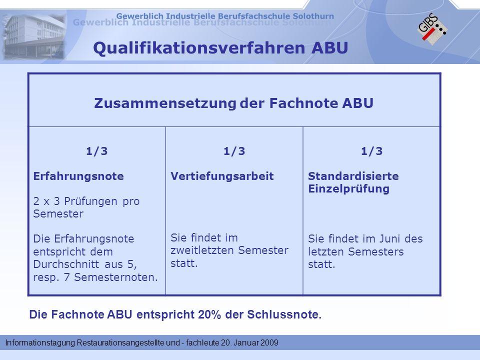 Informationstagung Restaurationsangestellte und - fachleute 20. Januar 2009 Qualifikationsverfahren ABU Zusammensetzung der Fachnote ABU 1/3 Erfahrung