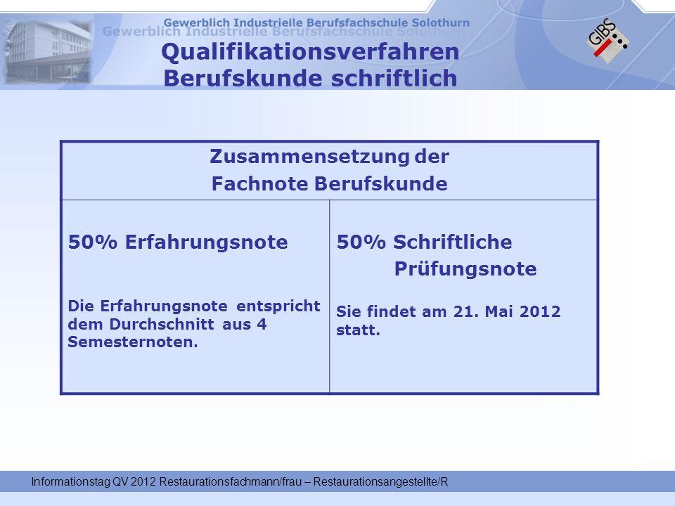 Qualifikationsverfahren Berufskunde schriftlich Zusammensetzung der Fachnote Berufskunde 50% Erfahrungsnote Die Erfahrungsnote entspricht dem Durchschnitt aus 4 Semesternoten.