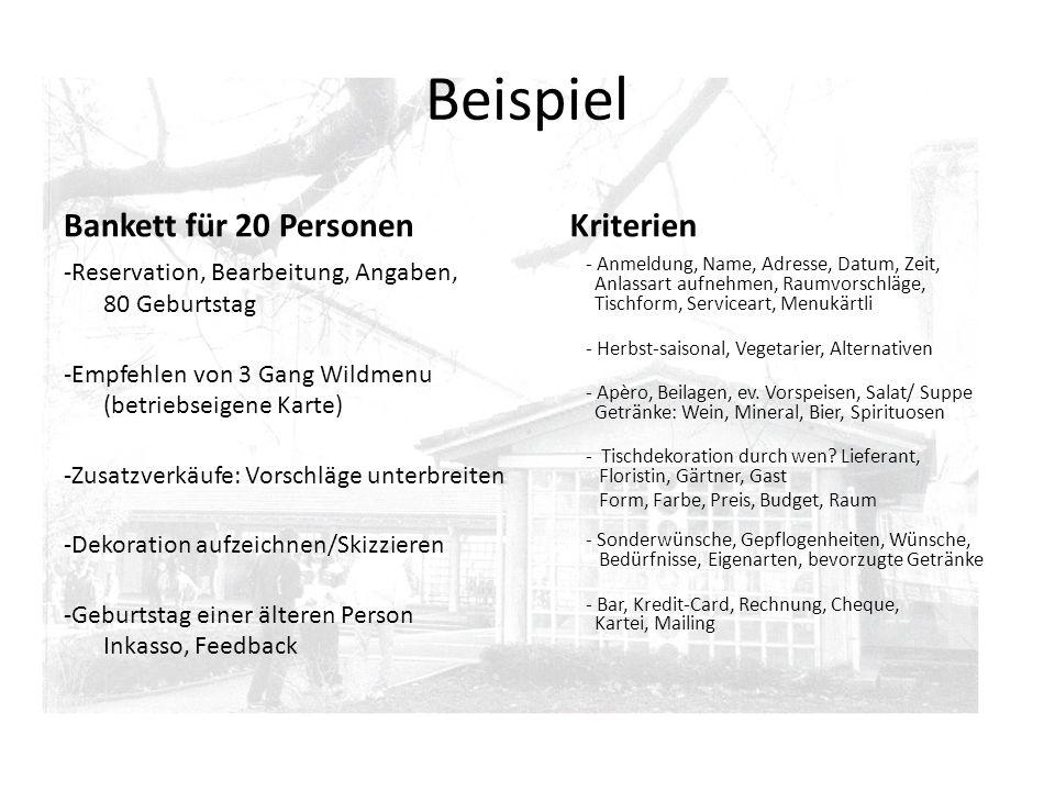 Beispiel Bankett für 20 Personen -Reservation, Bearbeitung, Angaben, 80 Geburtstag -Empfehlen von 3 Gang Wildmenu (betriebseigene Karte) -Zusatzverkäu