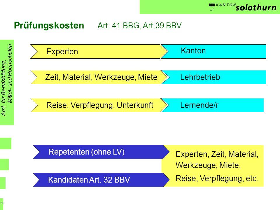 Prüfungskosten Art. 41 BBG, Art.39 BBV Experten Zeit, Material, Werkzeuge, Miete Reise, Verpflegung, Unterkunft Kanton Lehrbetrieb Lernende/r Repetent
