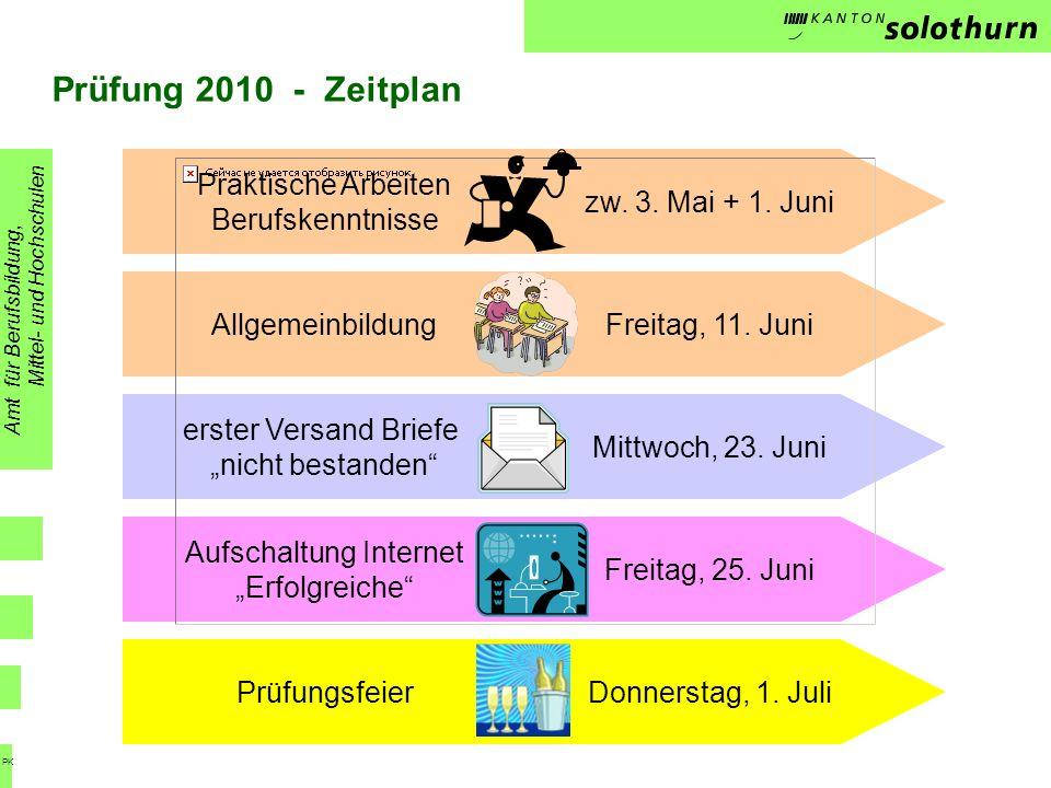 Prüfung 2010 - Zeitplan Amt für Berufsbildung, Mittel- und Hochschulen PK Praktische Arbeiten Berufskenntnisse Allgemeinbildung zw. 3. Mai + 1. Juni F