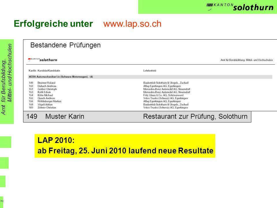 Erfolgreiche unter www.lap.so.ch LAP 2010: ab Freitag, 25. Juni 2010 laufend neue Resultate Amt für Berufsbildung, Mittel- und Hochschulen PK Bestande