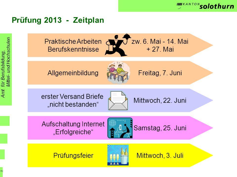 Prüfung 2013 - Zeitplan Amt für Berufsbildung, Mittel- und Hochschulen PK Praktische Arbeiten Berufskenntnisse Allgemeinbildung zw.