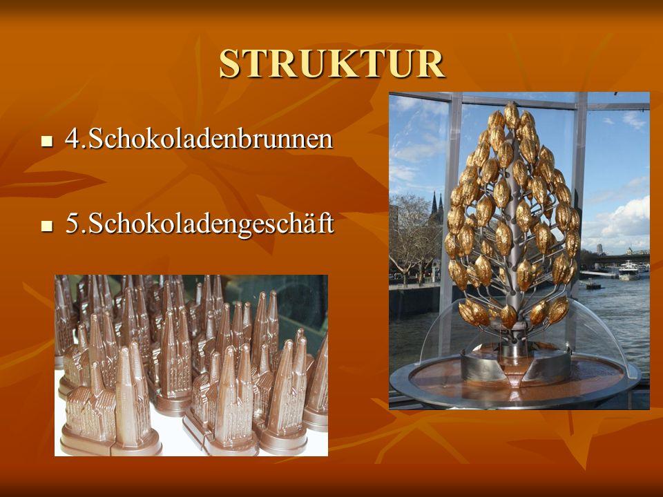 STRUKTUR 4.Schokoladenbrunnen 4.Schokoladenbrunnen 5.Schokoladengeschäft 5.Schokoladengeschäft