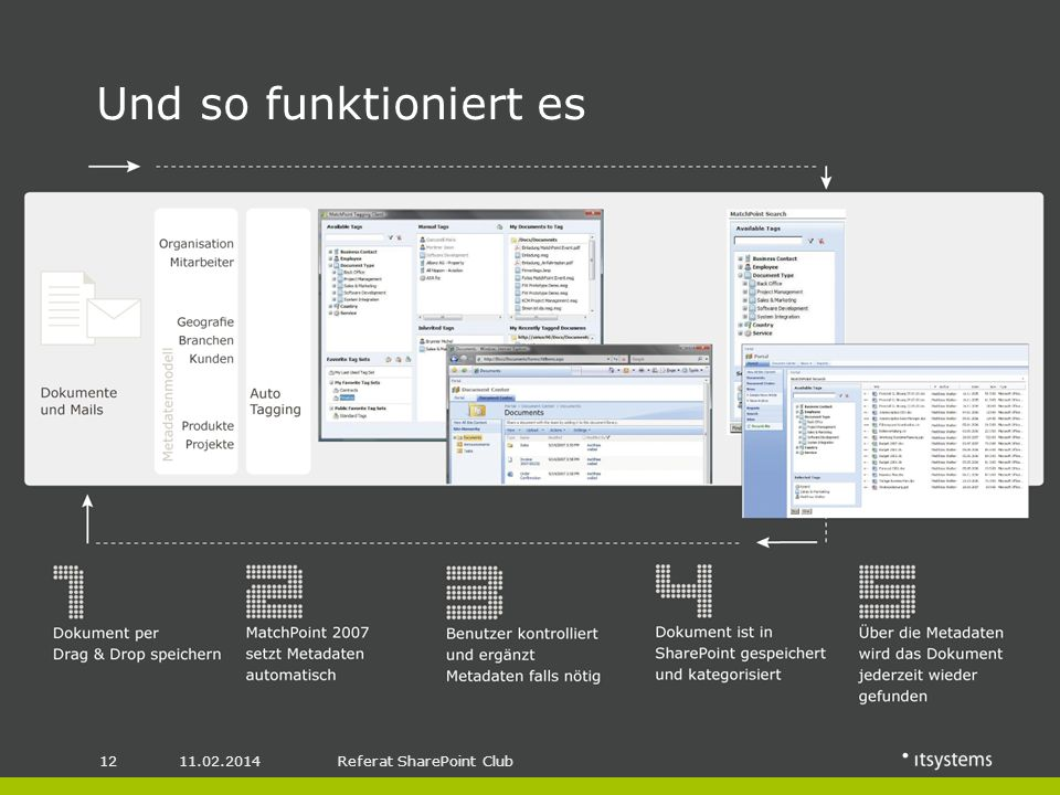 Referat SharePoint Club Und so funktioniert es