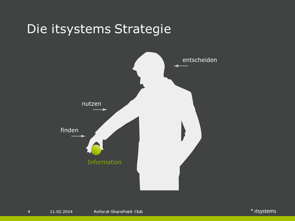 11.02.20144Referat SharePoint Club Die itsystems Strategie