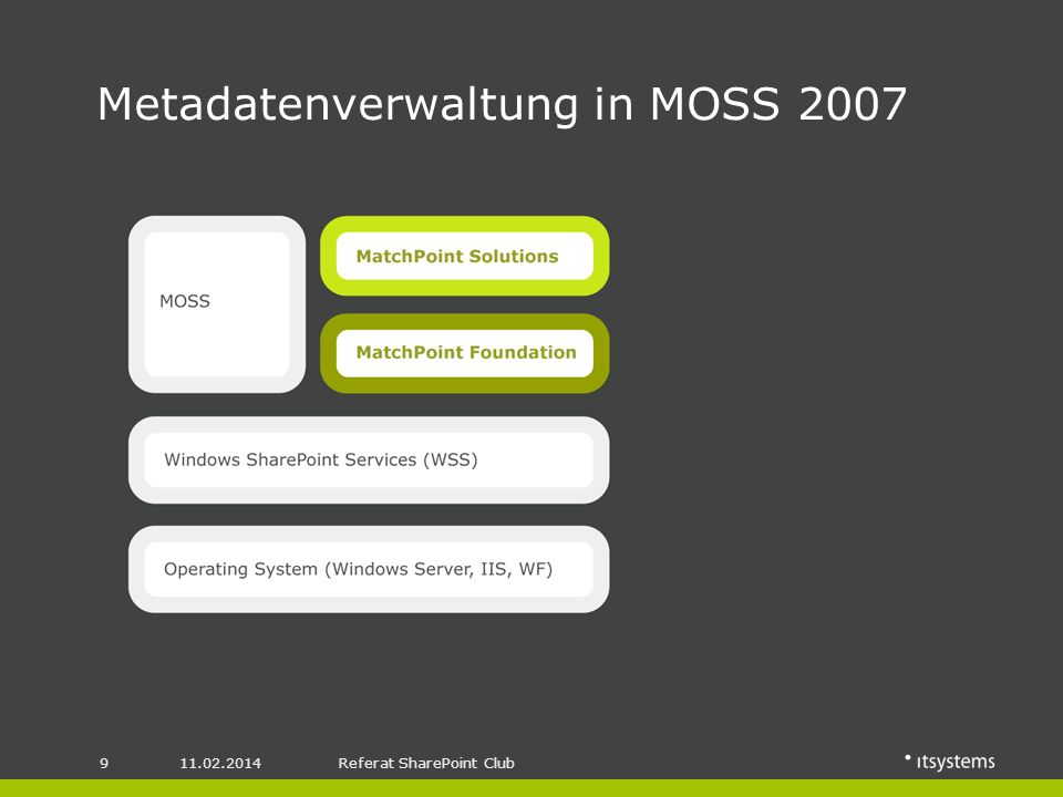 11.02.201410Referat SharePoint Club MatchPoint 2007 Solutions