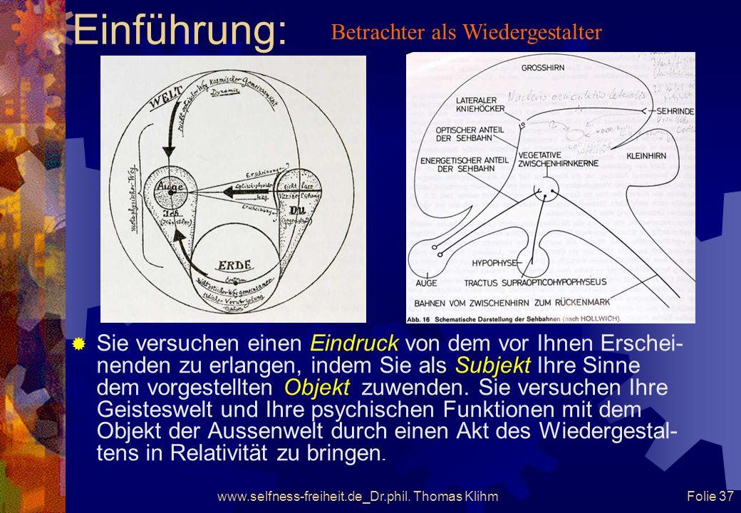 www.selfness-freiheit.de_Dr.phil. Thomas Klihm Folie 36 Einführung: Nun kommen Sie als WiederGestalter/WiederGestalterin ins Spiel: Mit Ihrer Awarenes