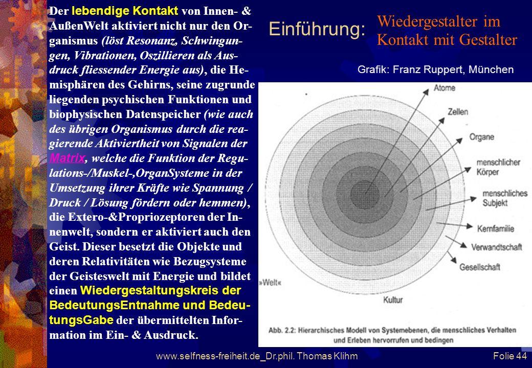 www.selfness-freiheit.de_Dr.phil. Thomas Klihm Folie 43 Einführung: Durch die entstehende Interaktion und Kommu- nikation stellt sich eine bestimmte Q