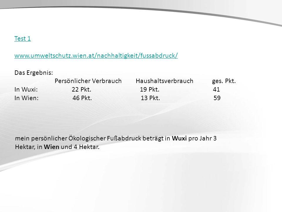 Test 1 www.umweltschutz.wien.at/nachhaltigkeit/fussabdruck/ Das Ergebnis: Persönlicher Verbrauch Haushaltsverbrauch ges. Pkt. In Wuxi: 22 Pkt. 19 Pkt.