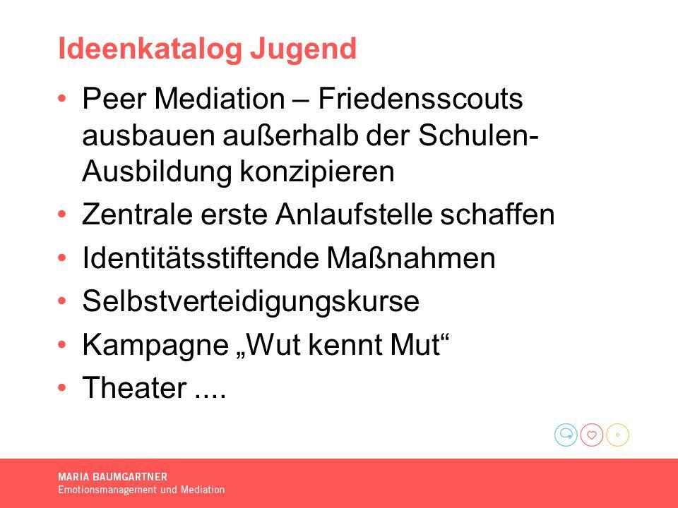 Ideenkatalog Jugend Peer Mediation – Friedensscouts ausbauen außerhalb der Schulen- Ausbildung konzipieren Zentrale erste Anlaufstelle schaffen Identitätsstiftende Maßnahmen Selbstverteidigungskurse Kampagne Wut kennt Mut Theater....