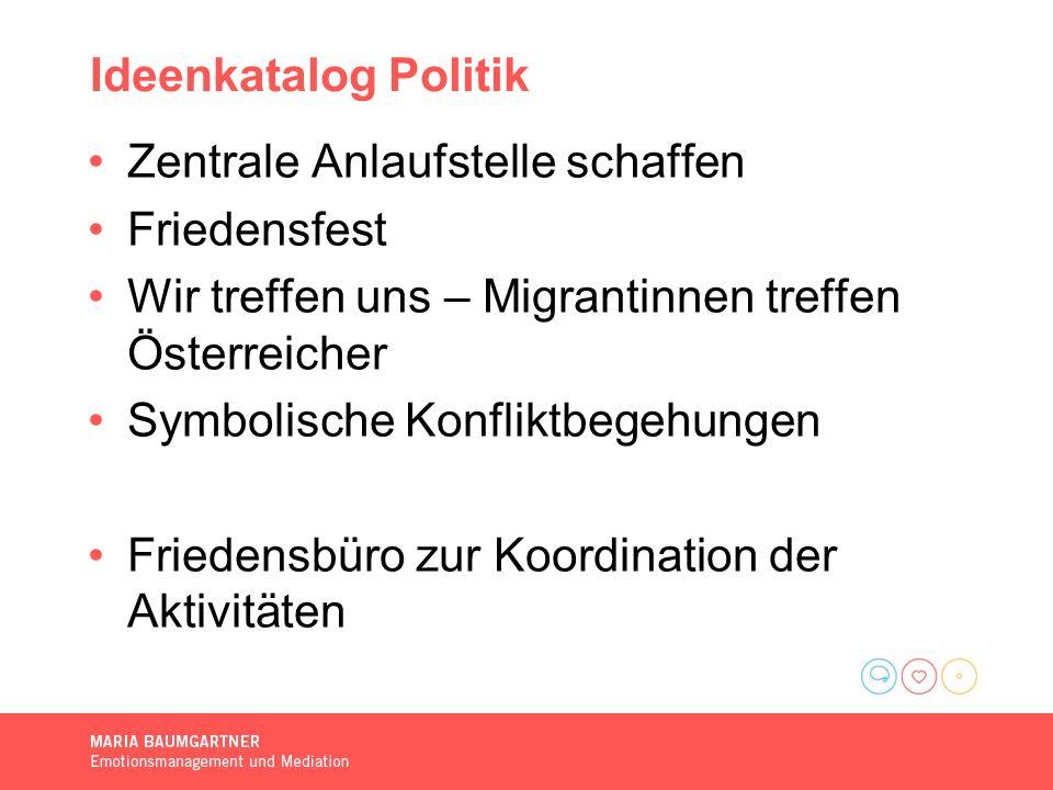 Ideenkatalog Politik Zentrale Anlaufstelle schaffen Friedensfest Wir treffen uns – Migrantinnen treffen Österreicher Symbolische Konfliktbegehungen Friedensbüro zur Koordination der Aktivitäten