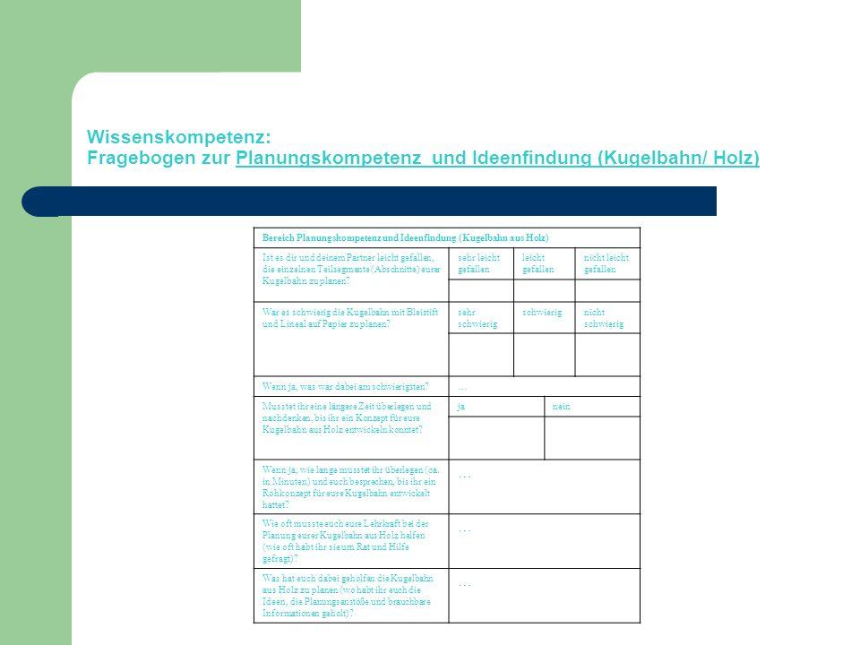Wissenskompetenz: Fragebogen zur Planungskompetenz und Ideenfindung (Kugelbahn/ Holz) Bereich Planungskompetenz und Ideenfindung (Kugelbahn aus Holz)