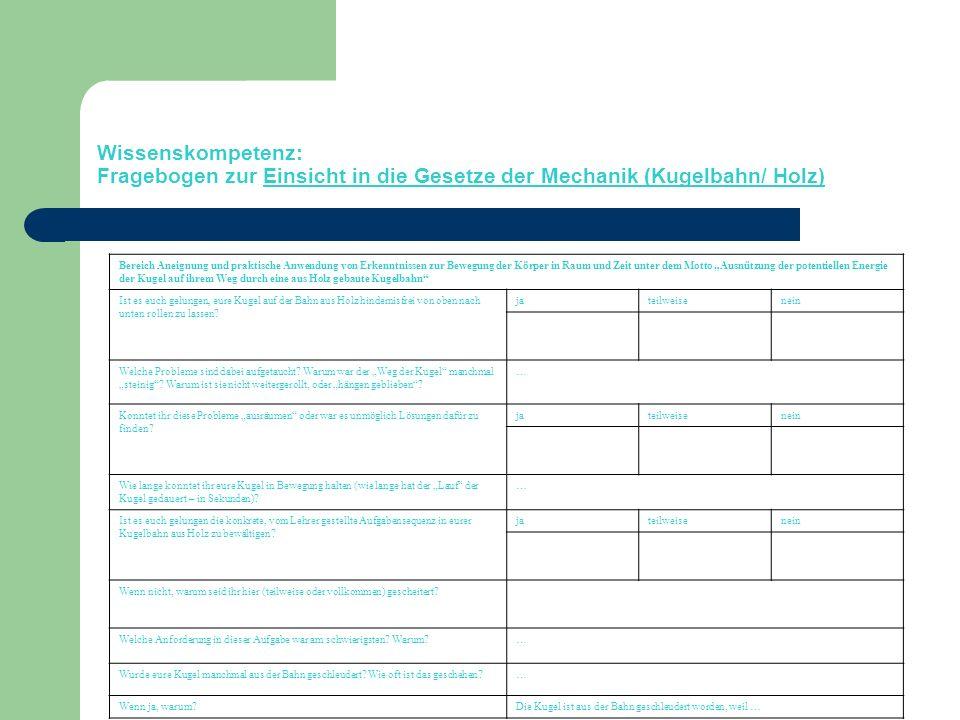 Wissenskompetenz: Fragebogen zur Einsicht in die Gesetze der Mechanik (Kugelbahn/ Holz) Bereich Aneignung und praktische Anwendung von Erkenntnissen z