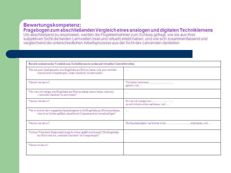 Bewertungskompetenz: Fragebogen zum abschließenden Vergleich eines analogen und digitalen Techniklernens Um abschließend zu resümieren, werden die Pro