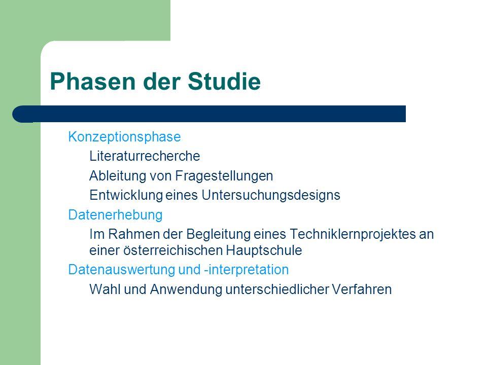 Phasen der Studie Konzeptionsphase Literaturrecherche Ableitung von Fragestellungen Entwicklung eines Untersuchungsdesigns Datenerhebung Im Rahmen der