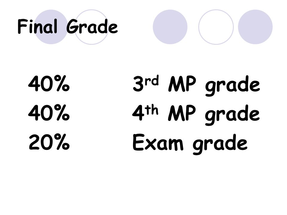Final Grade 40% 3 rd MP grade 40% 4 th MP grade 20% Exam grade