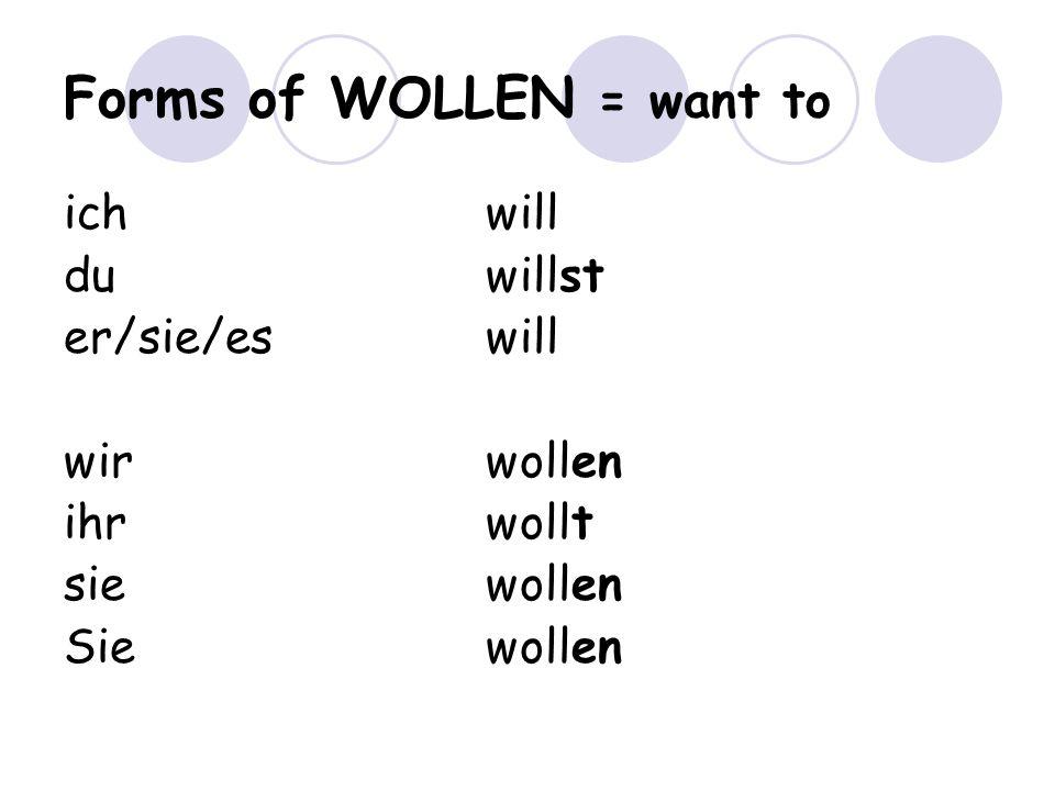 Forms of WOLLEN = want to ich will du willst er/sie/eswill wir wollen ihr wollt sie wollen Sie wollen