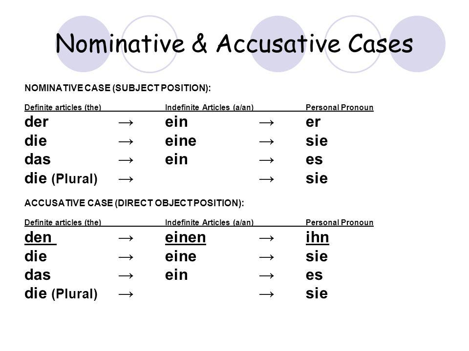 Nominative & Accusative Cases NOMINATIVE CASE (SUBJECT POSITION): Definite articles (the)Indefinite Articles (a/an)Personal Pronoun der ein er die ein