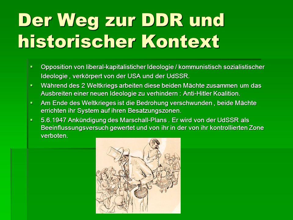 Der Weg zur DDR und historischer Kontext Opposition von liberal-kapitalisticher Ideologie / kommunistisch sozialistischer Opposition von liberal-kapit