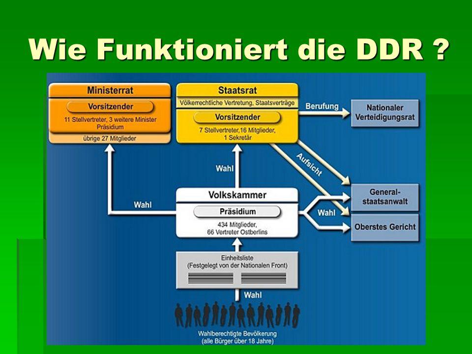 Wie Funktioniert die DDR ?
