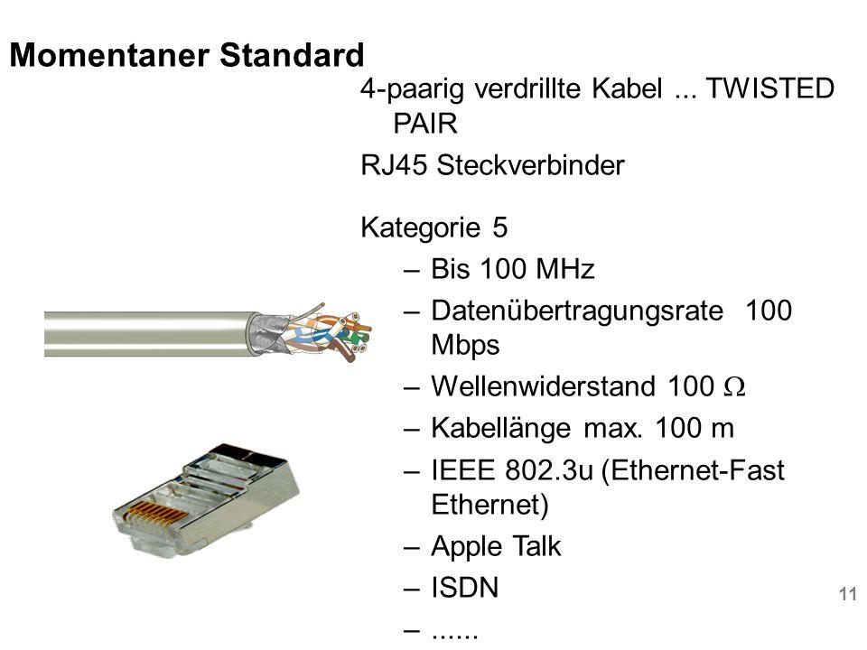 11 Momentaner Standard 4-paarig verdrillte Kabel...