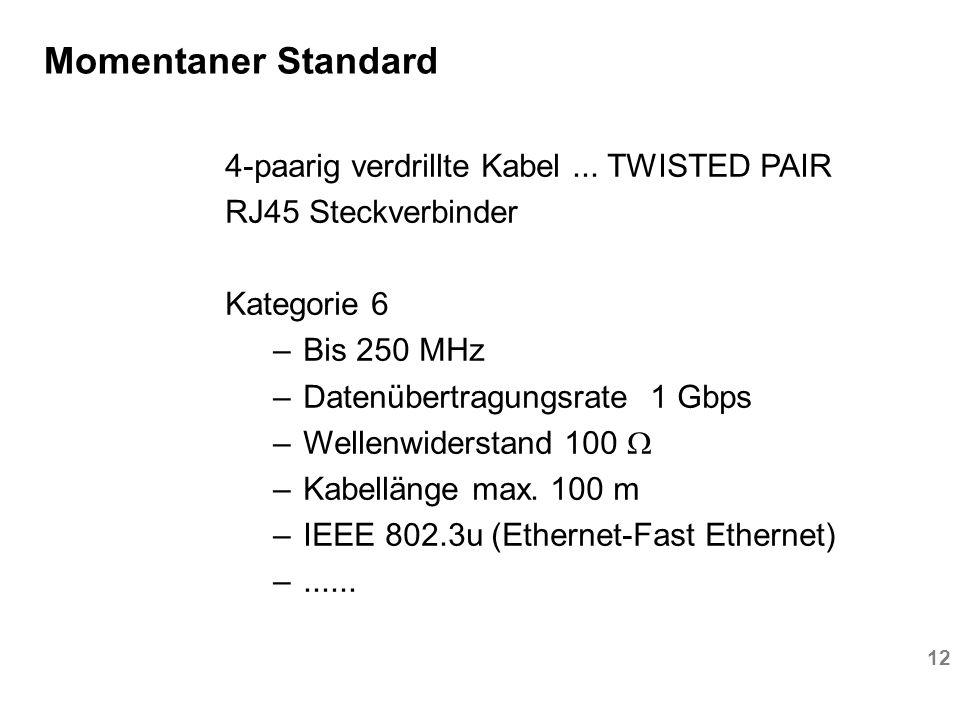 12 Momentaner Standard 4-paarig verdrillte Kabel...