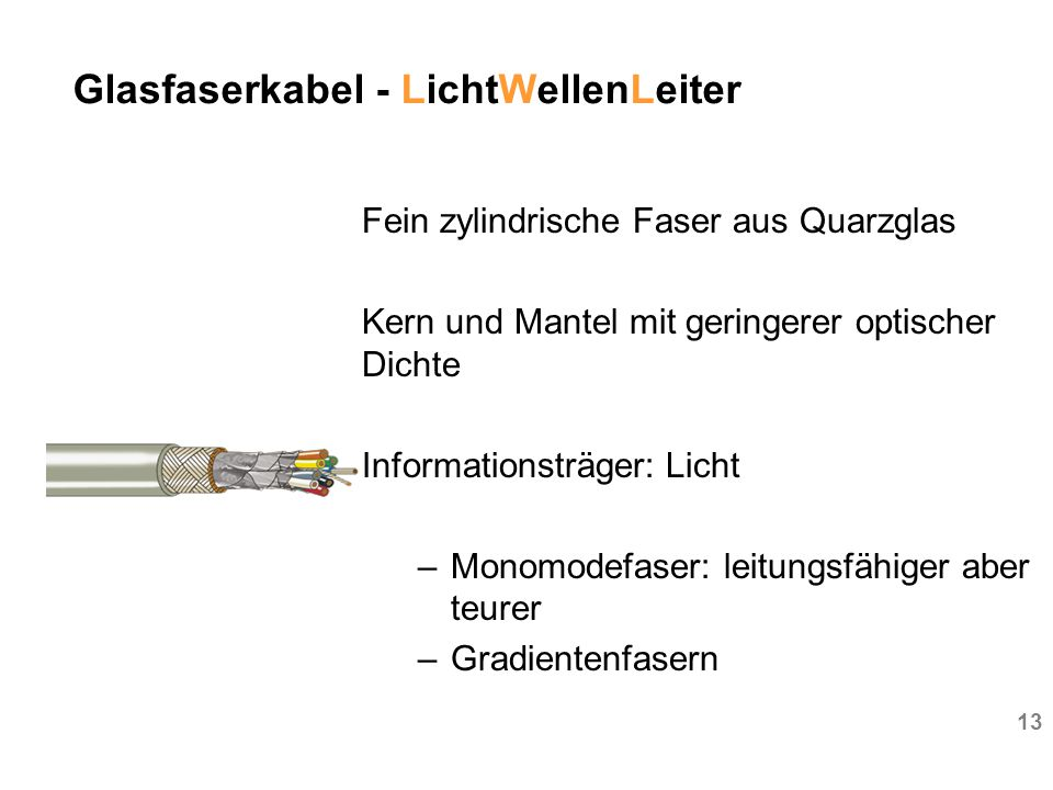 13 Glasfaserkabel - LichtWellenLeiter Fein zylindrische Faser aus Quarzglas Kern und Mantel mit geringerer optischer Dichte Informationsträger: Licht –Monomodefaser: leitungsfähiger aber teurer –Gradientenfasern