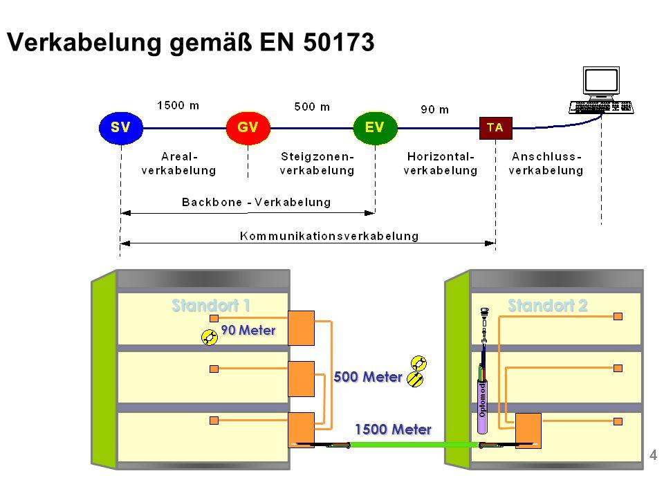 4 Verkabelung gemäß EN 50173 Standort 1 Standort 2 1500 Meter 500 Meter Optomod 90 Meter