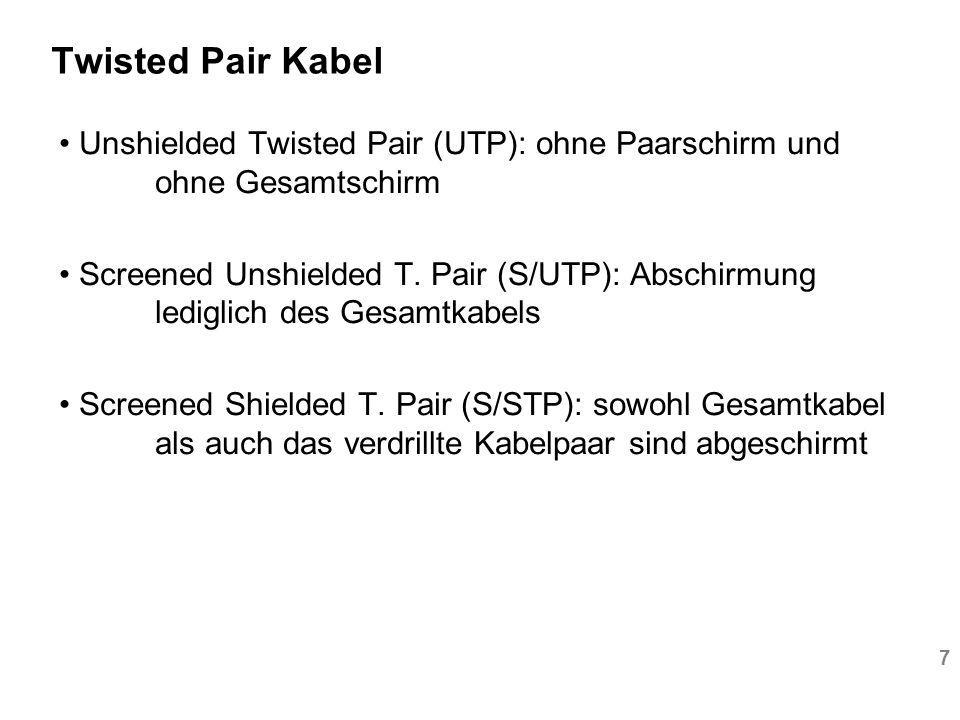 7 Twisted Pair Kabel Unshielded Twisted Pair (UTP): ohne Paarschirm und ohne Gesamtschirm Screened Unshielded T.