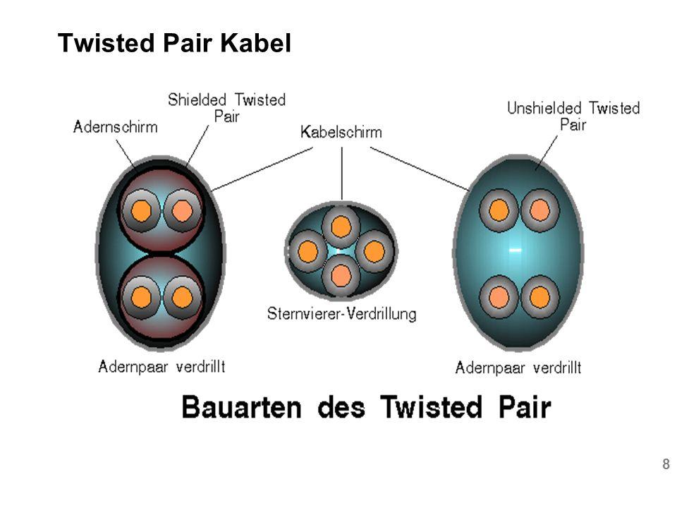 8 Twisted Pair Kabel