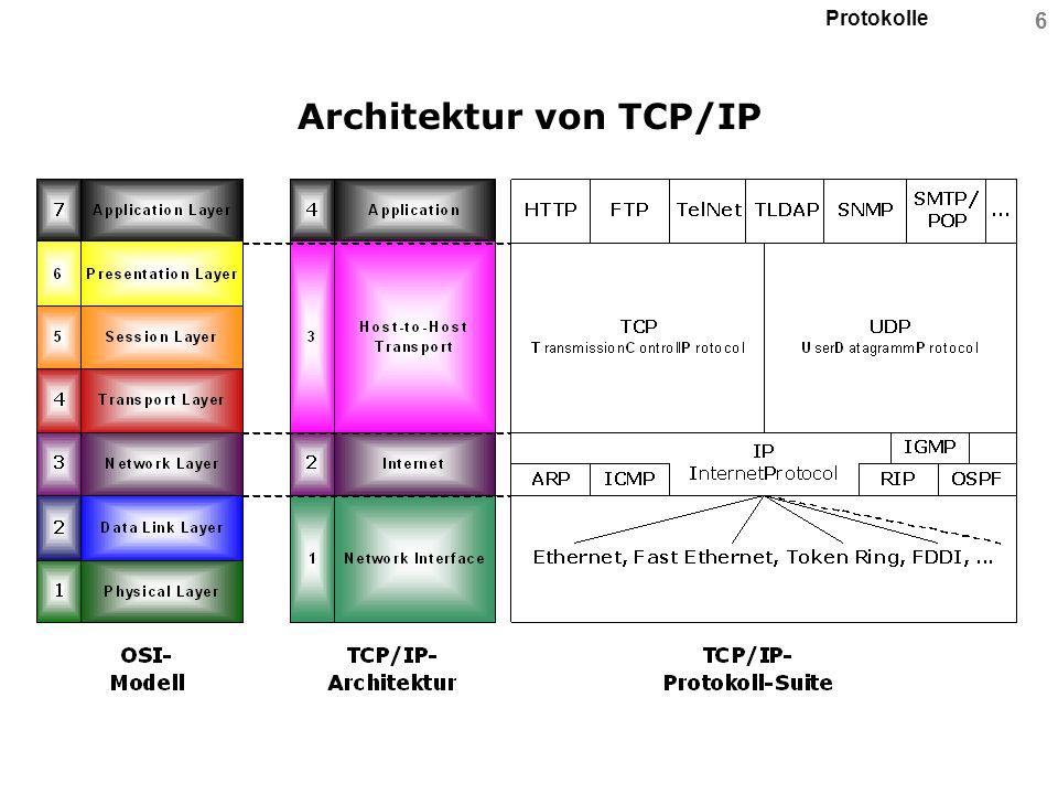 Protokolle 7 Datenkapselung (Encapsulation) Anwendungschicht (=Application–Layer) Transportschicht (=Präsentation-, Session-, Transport-Layer ) Internetschicht (= Network-Layer) Netzzugangsschicht (= Data Link-, Physical-Layer )