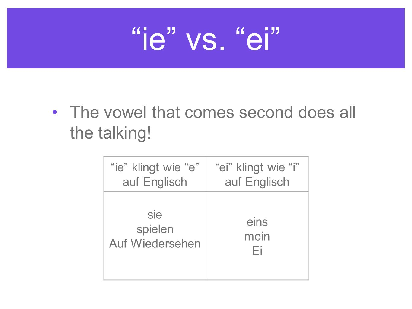 ie vs. ei The vowel that comes second does all the talking.