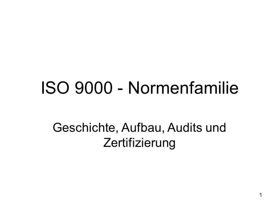 ISO 9000 - Normenfamilie Geschichte, Aufbau, Audits und Zertifizierung 1