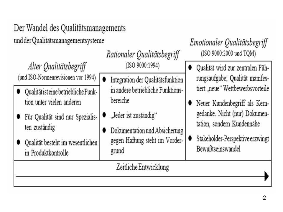 Ablauf der Akkreditierung Antrag, Beratung Audit, Durchführung der Verbesserungsmaßnahmen Akkreditierungsentscheidung Ausfertigung des Bescheids 23