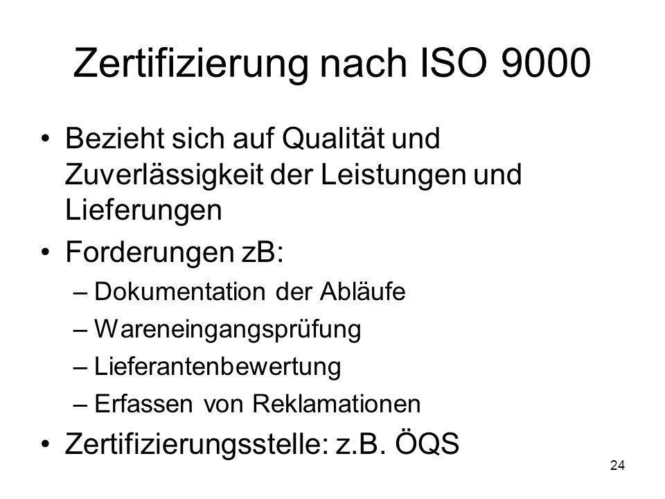 Zertifizierung nach ISO 9000 Bezieht sich auf Qualität und Zuverlässigkeit der Leistungen und Lieferungen Forderungen zB: –Dokumentation der Abläufe –