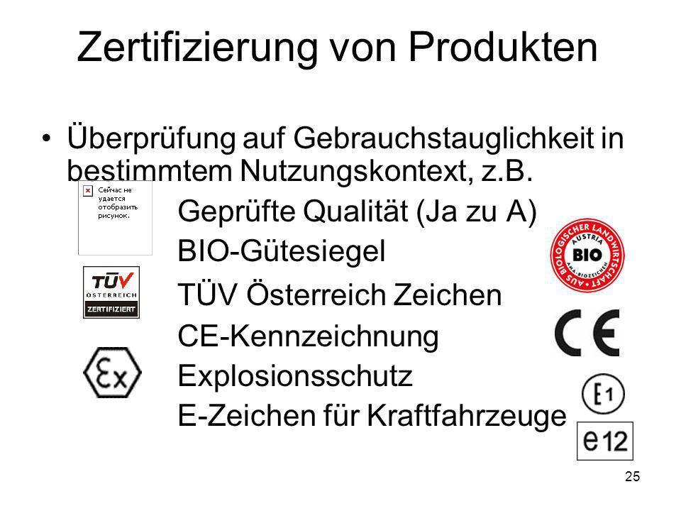 Zertifizierung von Produkten Überprüfung auf Gebrauchstauglichkeit in bestimmtem Nutzungskontext, z.B. Geprüfte Qualität (Ja zu A) BIO-Gütesiegel TÜV