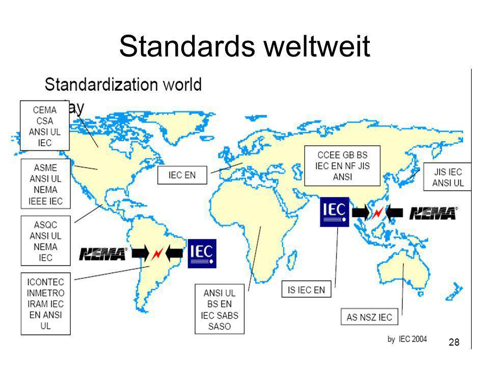 Standards weltweit 28
