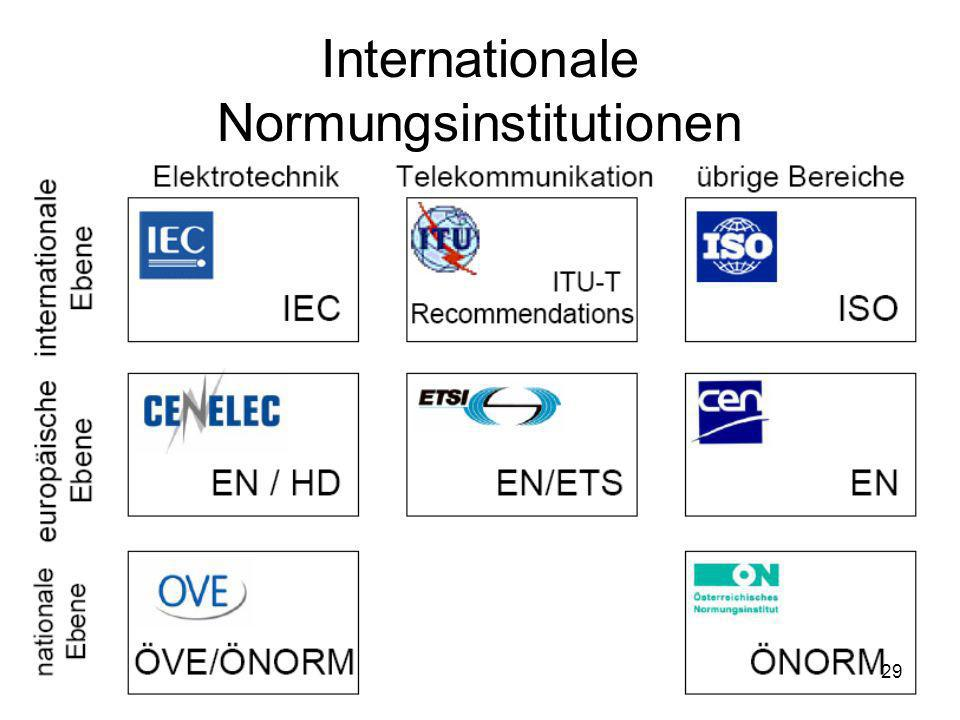 Internationale Normungsinstitutionen 29